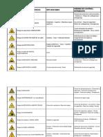 SIMBOLOGIA MAPA DE RIESGOS.docx
