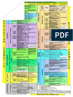 areas curriculares y sus procesos didacticos EGOSU-OKEY-2