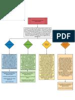Elementos del contrato laboral.pdf