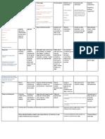 2 protocolo registo hora de juego diagnostica (1).docx