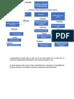 Actividad 2. Dosificación de Los Aprendizajes Esperados.
