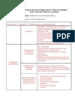 Ordenamiento Normativo i