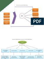 Elementos y Recursos de las Políticas Públicas.docx