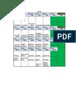 Cronograma Port-Security