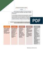 sistema de gestion de calidad actividad 1.docx