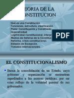 Teoría de la Constitución diapositivas.