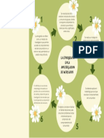 Sage Green Floral and Dots Sequence Graphic Organizer