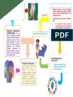 DIAGNÓSTICOS PSICOLÓGICOS CUADRO COMPARATIVO