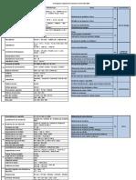 Cronograma capacitacion asesores comerciales BBG