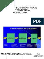 ETAPAS DEL SISTEMA PENAL ACUSATORIO.pptx