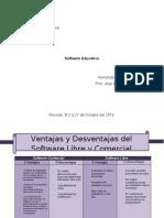 INFORMATICA  II Software Educativo