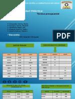 PRESUPUESTO DE CONSERVAS Y YOGURT.pptx