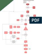 Diagrama-Flujo-COPASST