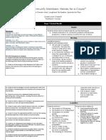 copy of pbl project 4 chester hook lougheed mcfadden sprenkle unit plan