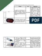 Actividad 2 Conocer  el funcionamiento  de  los  sistemas  de lazo  cerrado  y lazo abierto caracas