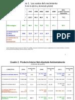 PIBEcológicoCostosAmbientales1998-2003México