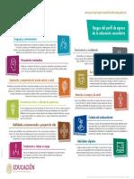 infografia-Rasgos-del-perfil-egreso-de-la-educacion-secundaria.pdf
