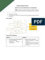 FINANZAS BASICAS PARCIAL.docx