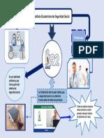 infograma recu(1).pdf