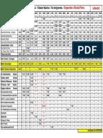 CORONAVIRUS-Tabela1-Subida-Boqueirao = CORONAVIRUS (2)
