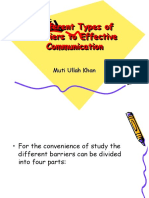 Unit 2  Barriers to Effective Communication