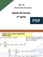 Clase 11 Ajuste de curvas II