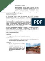 DESINTEGRACION FISICA O QUIMICA DE LA ROCA