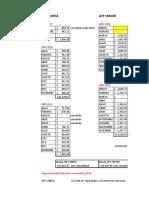 Detalle de deuda AFPS a dic. 2019