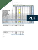 Planilla de Salarios Colegio abril 2020.xlsx