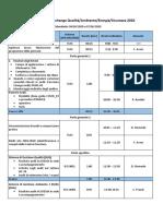 Agenda Experience Exchange 2020_SGQ-SGA-SGE-SCR_Final rev 0