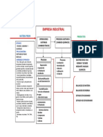 GRAFICO ING INDUSTRIAL.docx