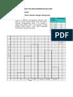 Tajuk 9 Statistik Graf