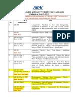ListofAISPub_23_May_2019.pdf