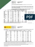 Actualizacion_81_COVID-19.pdf