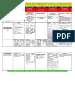 Guía Práctica 1ER AÑO Para El Acompañamiento Del Plan Pedagógico de Prevención y Protección VTV CADA FAMILIA - Copia