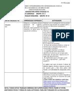 452524381 Proyecto de Actividades Por Covid 19 ARTES 3 TERCERO