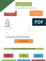 planos de representacion.pptx