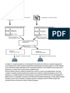 bootstrapping in compiler design pdf