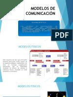 DIAPOSITIVAS MODELOS DE COMUNICACIÓN