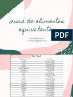 LISTA-DE-ALIMENTOS-EQUIVALENTES-1.pdf