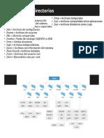 2.-Arquitectura_directorios.pdf