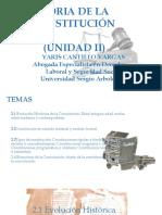 TEORIA DE LA CONSTITUCION (UNIDAD 2).pptx