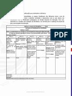 Modelos de Planificação para atividades à distância