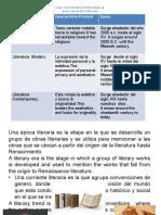 clasedeliteratura-140911235315-phpapp02