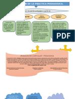 Organizacion practica pedagogica- tarjetas.docx