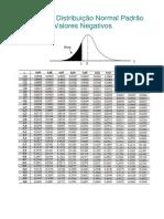 Tabela-z-para-área.pdf