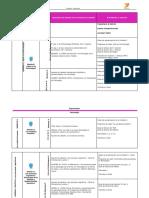 A. Psicología ORGANIZADOR 2020 1C.docx
