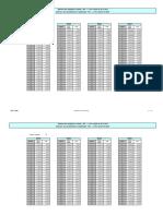 2019 07 Bar Index_UGo E&C_B&K.pdf