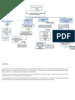 Cambio climatico mapa conceptual.docx