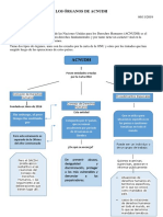 La Oficina del Alto Comisionado de las Naciones Unidas para los Derechos Humanos.pdf